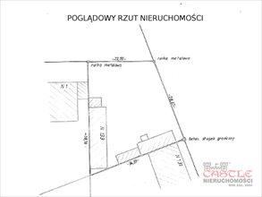 sprzedam działkę Poznań Winogrady