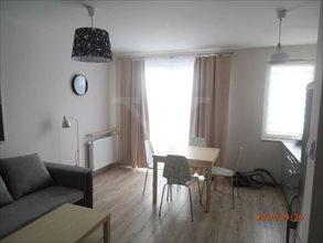 wynajmę mieszkanie Lublin Czechów Górny