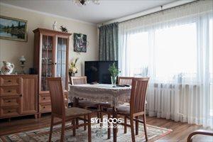 sprzedam mieszkanie Kraków Prądnik Czerwony
