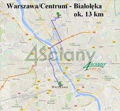 sprzedam działkę Warszawa Białołęka