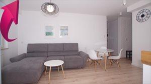 wynajmę mieszkanie Gdańsk Zaspa