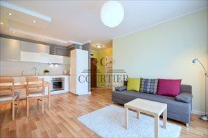 wynajmę mieszkanie Wrocław Krzyki