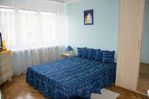 sprzedam mieszkanie Lublin