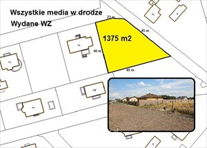 sprzedam działkę Gorzów Wielkopolski Os. Poznańskie