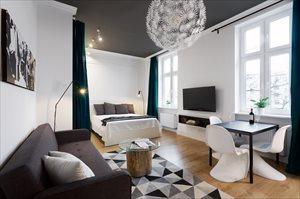 wynajmę mieszkanie Poznań Jeżyce