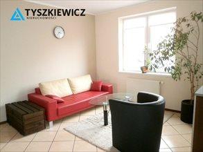 wynajmę mieszkanie Gdańsk Łostowice