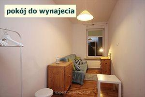 wynajmę mieszkanie Wrocław Śródmieście, Plac Grunwaldzki