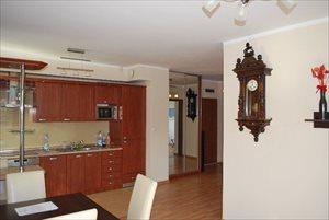 sprzedam mieszkanie Kraków Kurdwanów