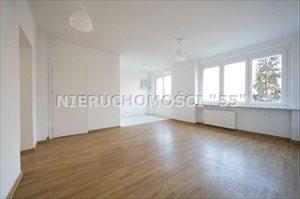 sprzedam mieszkanie Łódź Widzew