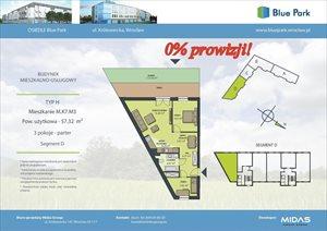 sprzedam mieszkanie Wrocław Maślice