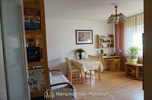 sprzedam mieszkanie Bielsko-Biała Karpackie