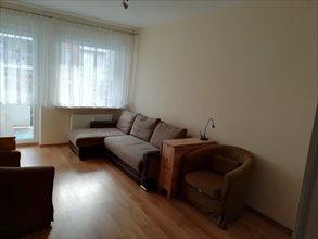 sprzedam mieszkanie Poznań Jeżyce, Podolany, Strzeszyn