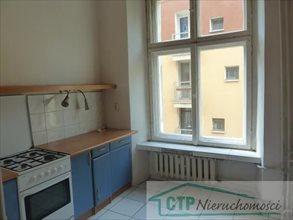 sprzedam mieszkanie Wrocław Stare Miasto