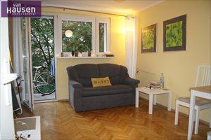 sprzedam mieszkanie Poznań Piątkowo/Winogrady/Centrum