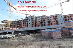 sprzedam mieszkanie Poznań Jeżyce