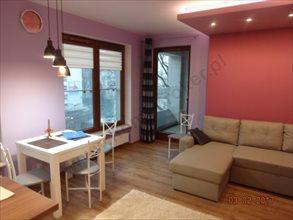 wynajmę mieszkanie Lublin Centrum