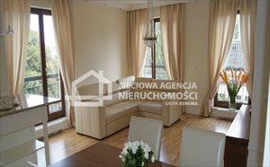 wynajmę mieszkanie Gdańsk Stare Miasto