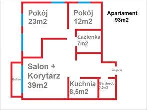 sprzedam mieszkanie Gdynia Orłowo