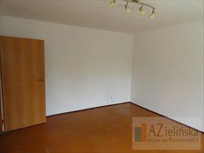 sprzedam mieszkanie Poznań Grunwald
