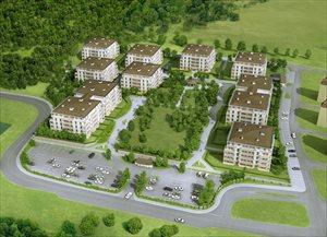 Nowe mieszkania Villa Romanów