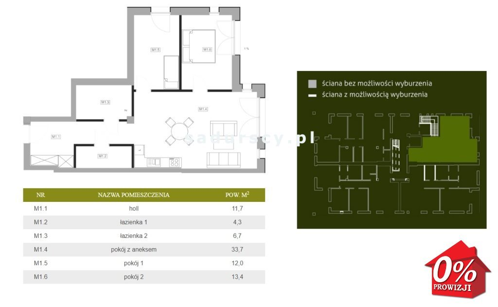 Mieszkanie trzypokojowe na sprzedaż Kraków, Łagiewniki-Borek Fałęcki, Borek Fałęcki, Żywiecka - okolice  82m2 Foto 11