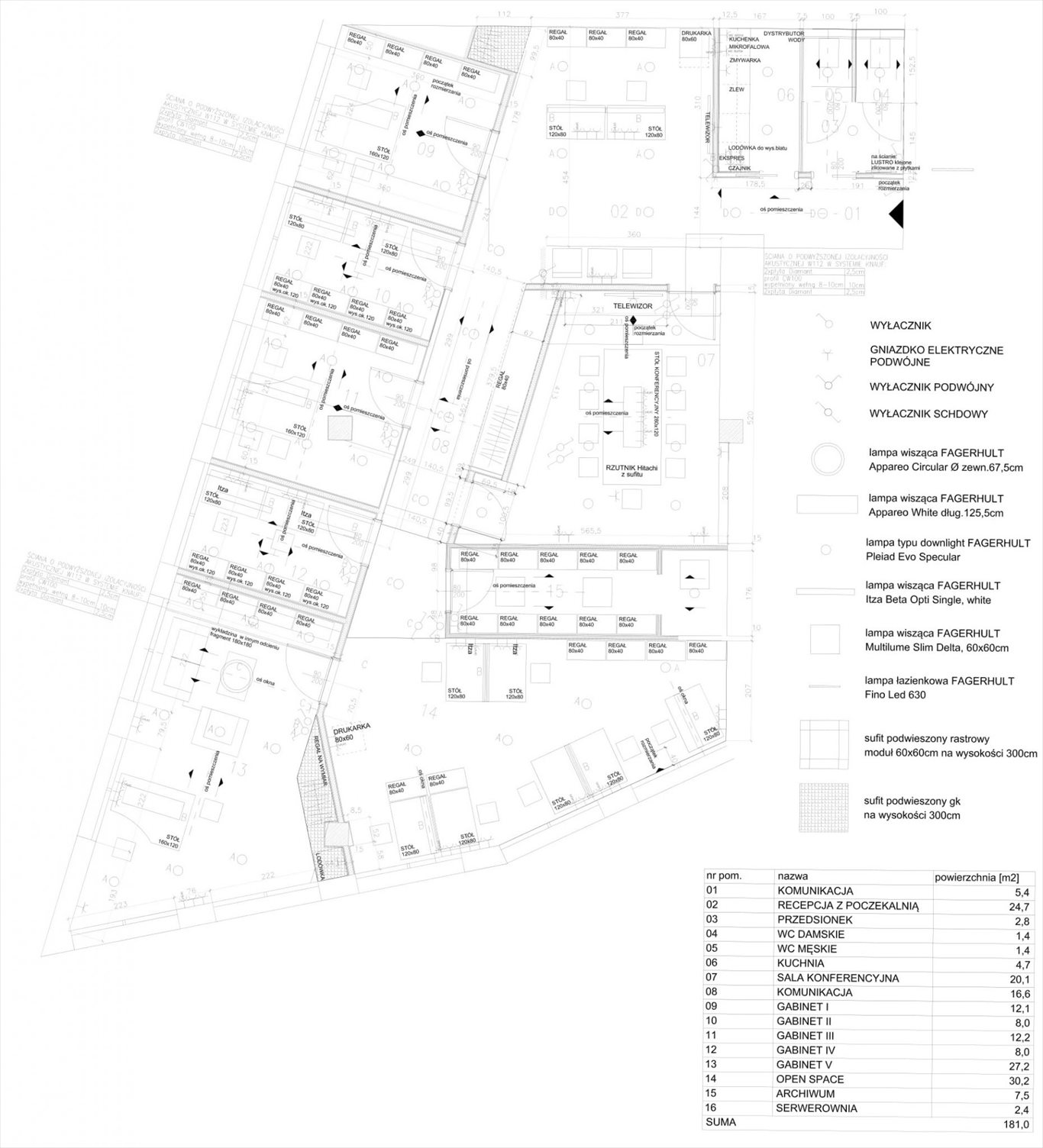 Lokal użytkowy na sprzedaż Kraków, Grzegórzki, Kazimierza Kordylewskiego  197m2 Foto 2