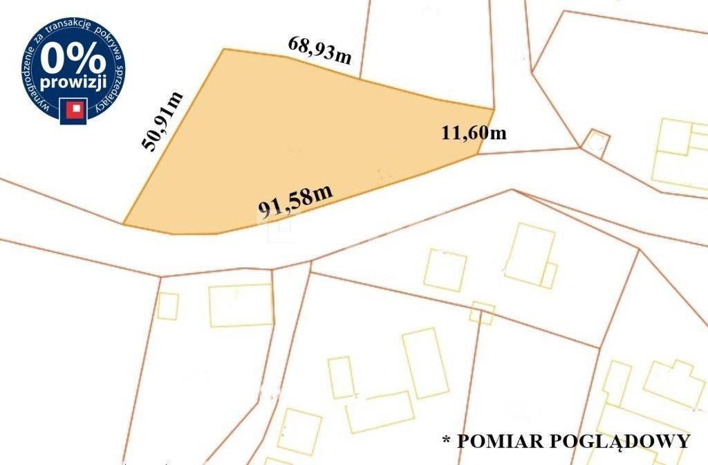 Działka budowlana na sprzedaż Osła, Osła  2513m2 Foto 2