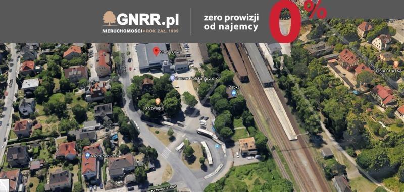 Działka inna pod dzierżawę Gdańsk, Oliwa, Droszyńskiego  6m2 Foto 2