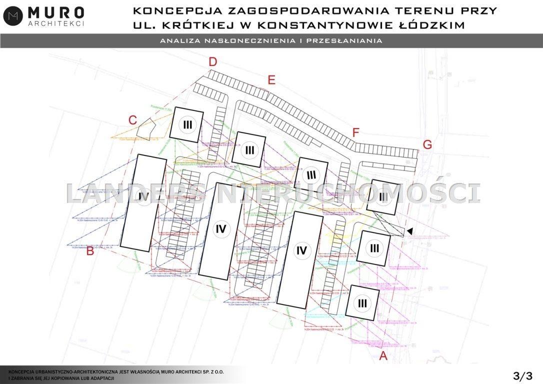 Działka inna na sprzedaż Konstantynów Łódzki, Krótka  17490m2 Foto 6