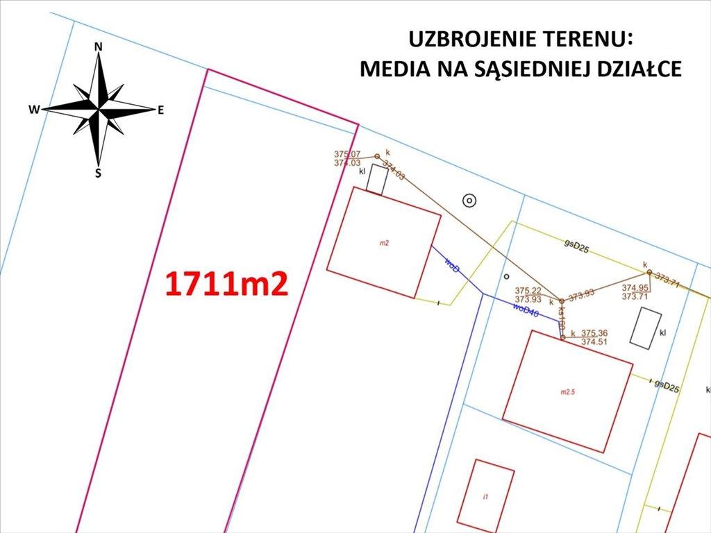 Działka budowlana na sprzedaż Roczyny, Andrychów  1711m2 Foto 10