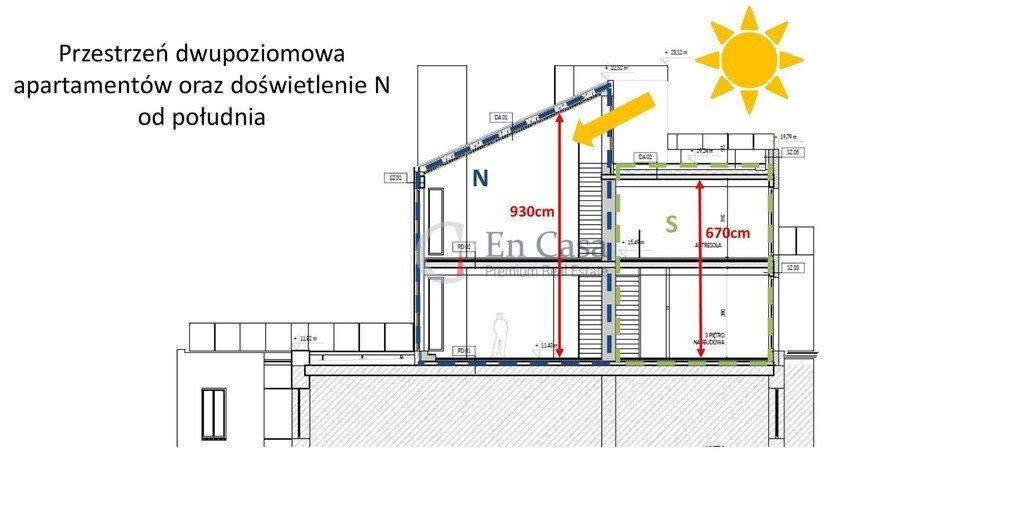 Mieszkanie trzypokojowe na sprzedaż Warszawa, Śródmieście, Hoża  96m2 Foto 3