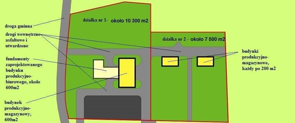 Działka przemysłowo-handlowa na sprzedaż Jastrzębie-Zdrój, Ruptawa  17859m2 Foto 2