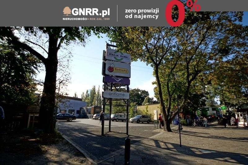 Działka inna pod dzierżawę Gdańsk, Oliwa, Droszyńskiego  6m2 Foto 4