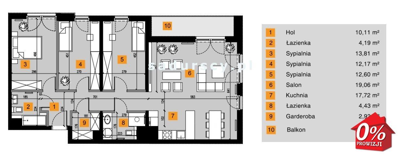 Mieszkanie czteropokojowe  na sprzedaż Kraków, Grzegórzki, Grzegórzki, Cystersów  97m2 Foto 3