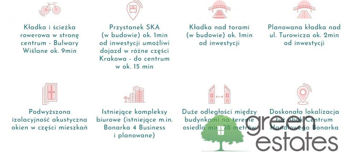 Mieszkanie trzypokojowe na sprzedaż Kraków, Bonarka, Puszkarska  60m2 Foto 3