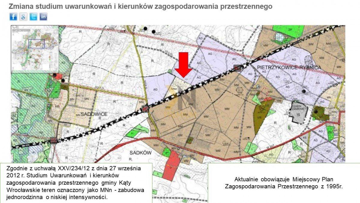 Działka przemysłowo-handlowa na sprzedaż Sadowice, Letniskowa  69900m2 Foto 12
