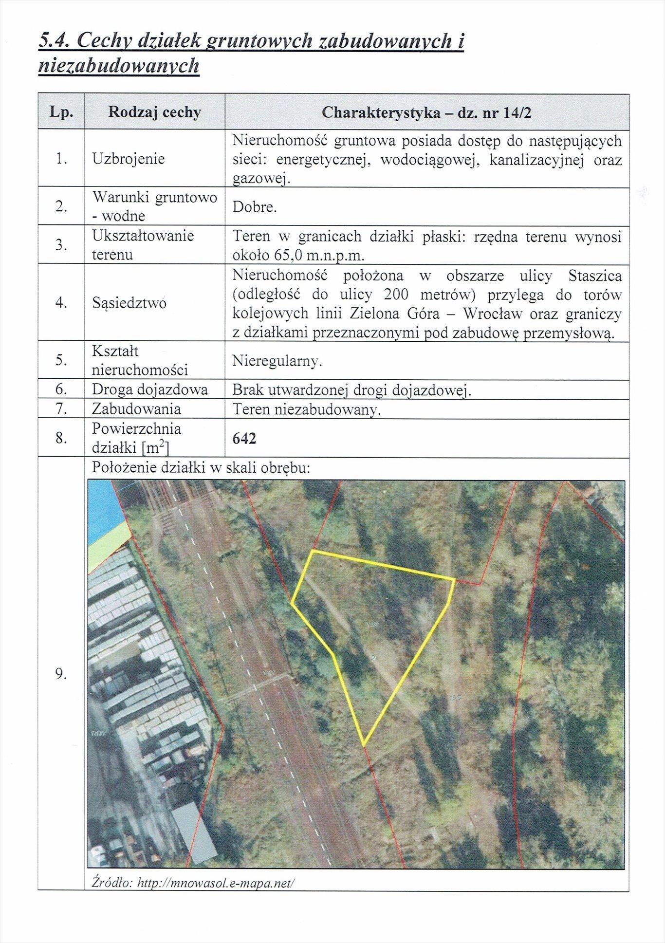 Działka inna na sprzedaż Nowa Sól, Staszica  7361m2 Foto 1