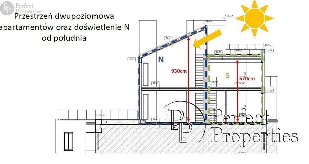Mieszkanie trzypokojowe na sprzedaż Warszawa, Śródmieście  96m2 Foto 4