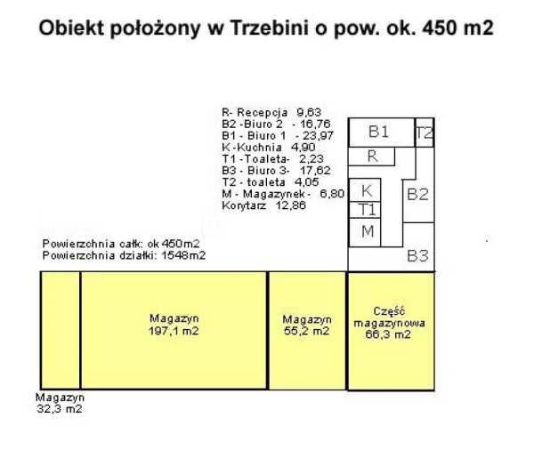 Lokal użytkowy na sprzedaż Trzebinia, Fabryczna  434m2 Foto 1