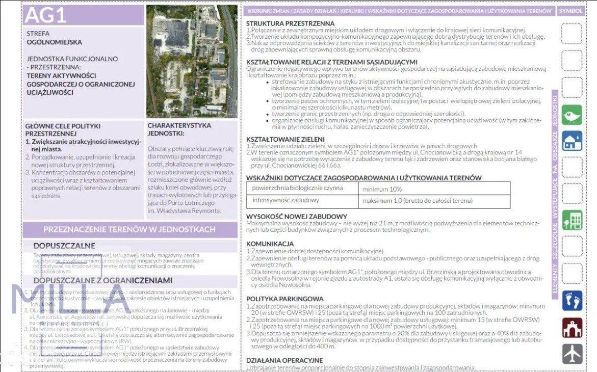 Działka przemysłowo-handlowa na sprzedaż Łódź, Widzew  9630m2 Foto 4