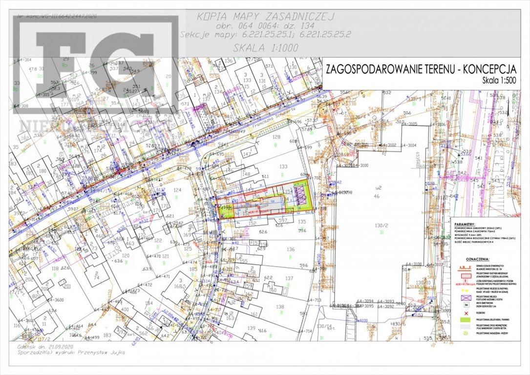 Działka przemysłowo-handlowa na sprzedaż Gdańsk, Suchanino, Roberta Schumana  740m2 Foto 5