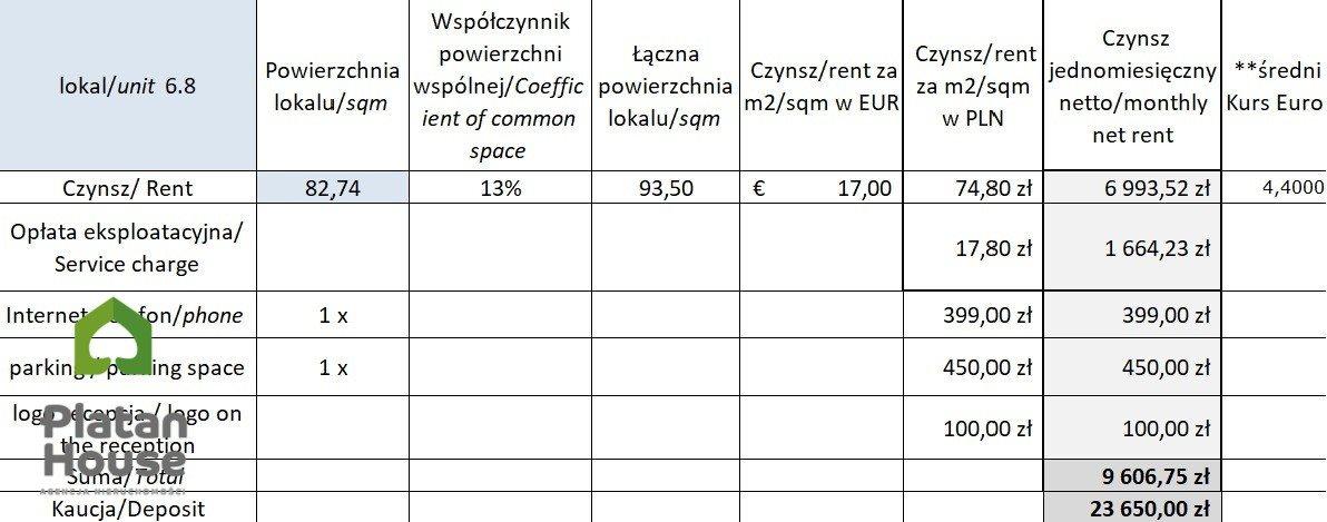 Lokal użytkowy na wynajem Warszawa, Wola, Żelazna  92m2 Foto 2